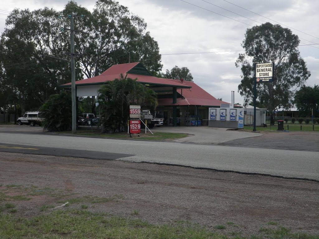 Rupertswood Shop